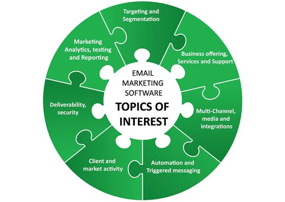 topics_of_interest