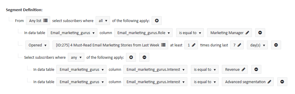 Example segment: targeting our community of email marketing gurus.