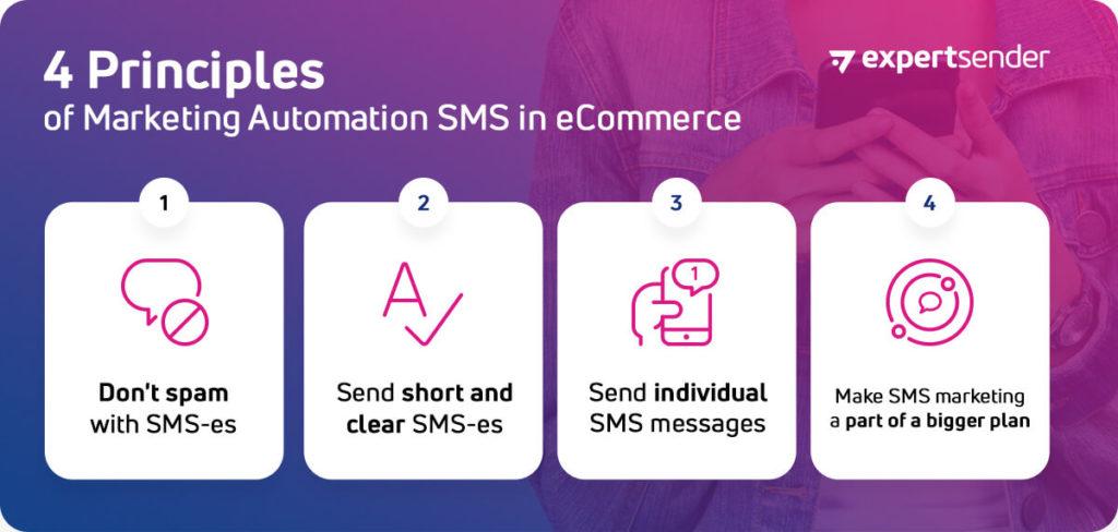 4 principles of marketing SMS